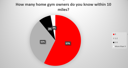 Garage Gym Experiment – Page 4 – Garage Gym Experiment