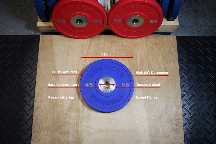 American Barbell Urethane Specs Garage Gym Lab