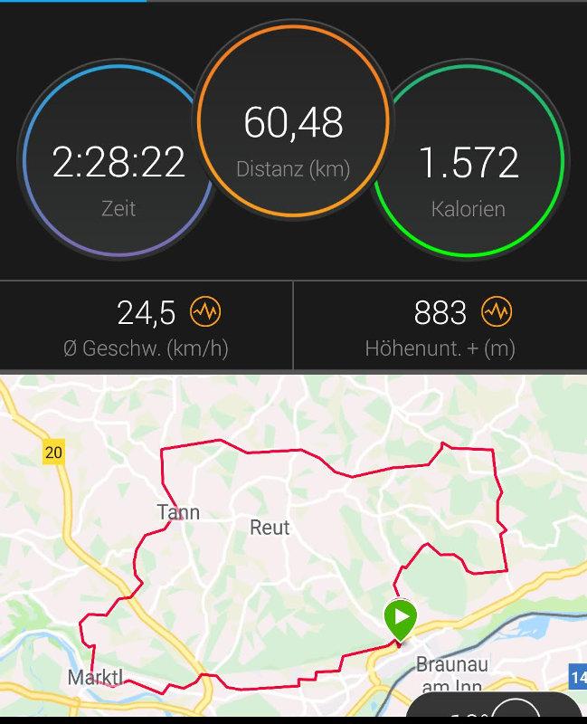 Straßenrunde Niederbayern Lkr.Rottal-Inn, Fahrtdaten
