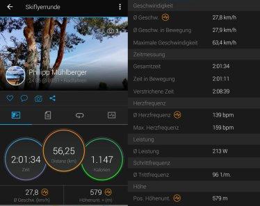 Garmin Connect Tourstatistik mit Bosch Kiox Leistungs- und Tretfrequenzdaten