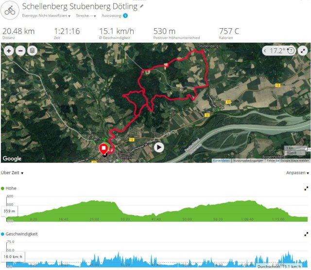 Schellenberg - Stubenberg - Dötling - Simbach, Fatbikerunde - Garmin Connect Screenshot