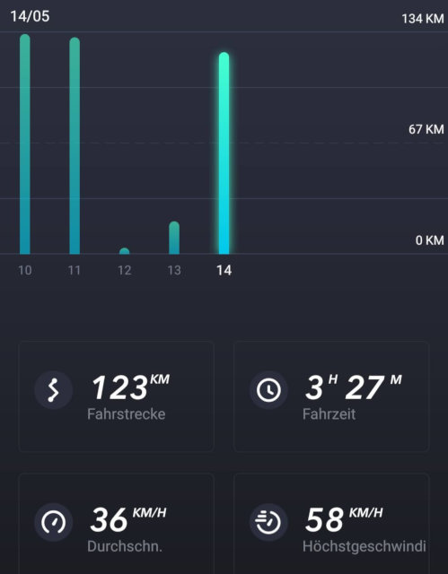 Niu App Screenshot: Fahrstatistik Händertrip