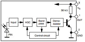 Phototransistor Block Diagram