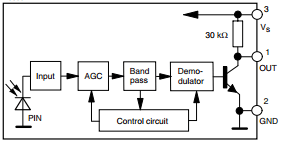 Phototransistor Block Diagram