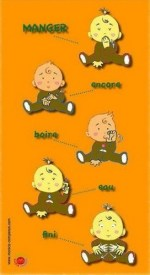 langage des signes - bébé manger