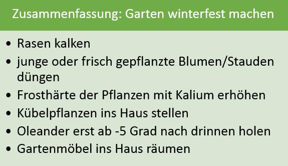 Viktor Peters - Garten_winterfest_machen