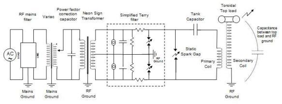A potência do motor rotativo: Tesla coil schematic