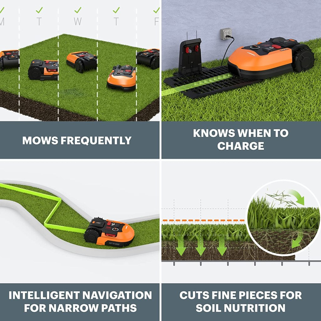A four part inforgraphic showing the black and orange wox robotic mower in various positions showcasing different features.