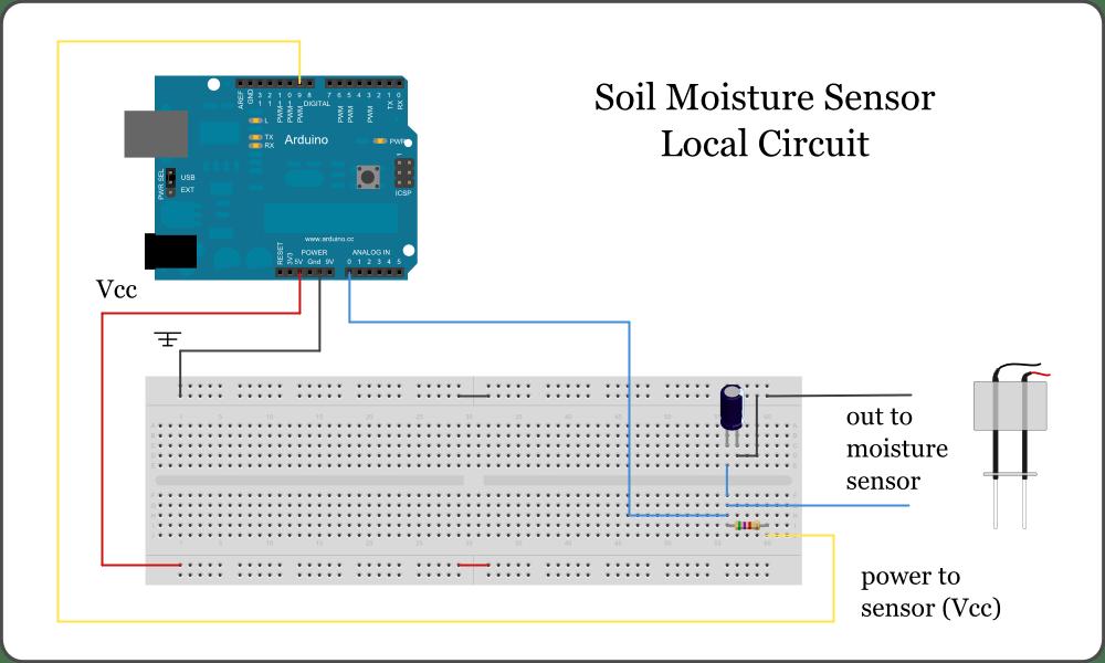 A Cheap Soil Moisture Sensor