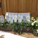 Diy Wedding Flowers With Greenery Garden By The Gate Floral Design