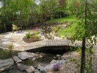 Garden Design Ideas - Inspiration & Advice for all Styles ...