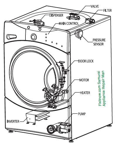 Kenmore He2 Plus Parts Manual
