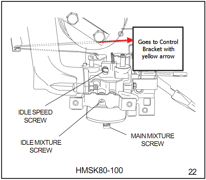 Honda 5.5hp Gxv160 Engine Manual