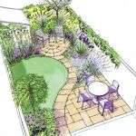 Gorgeous  backyard garden layouts