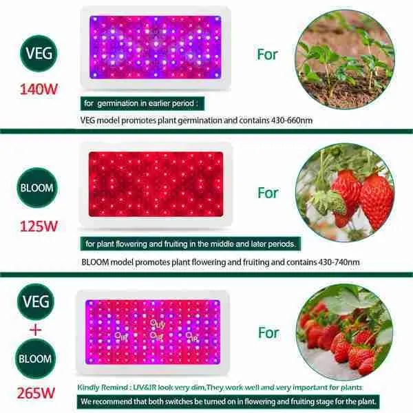 LED Grow Light with Bloom and Veg Switch