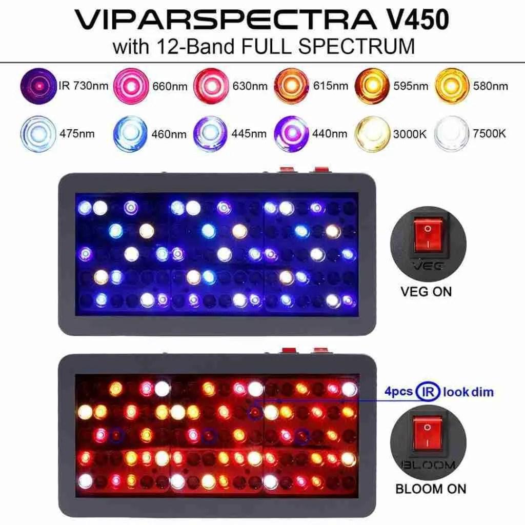 VIPARSPECTRA 450W Full Spectrum Light