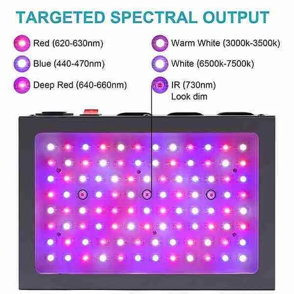 MAXSISUN 1000W Grow Light Review