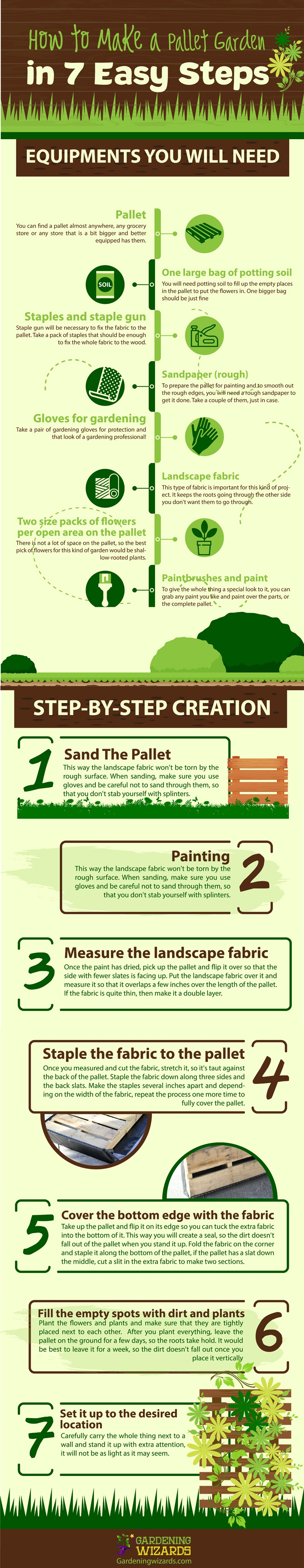 Infographic How to Make a Pallet Garden in 7 Easy Steps