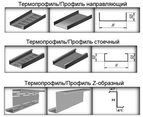 Виды термопрофилей (ЛСТК)