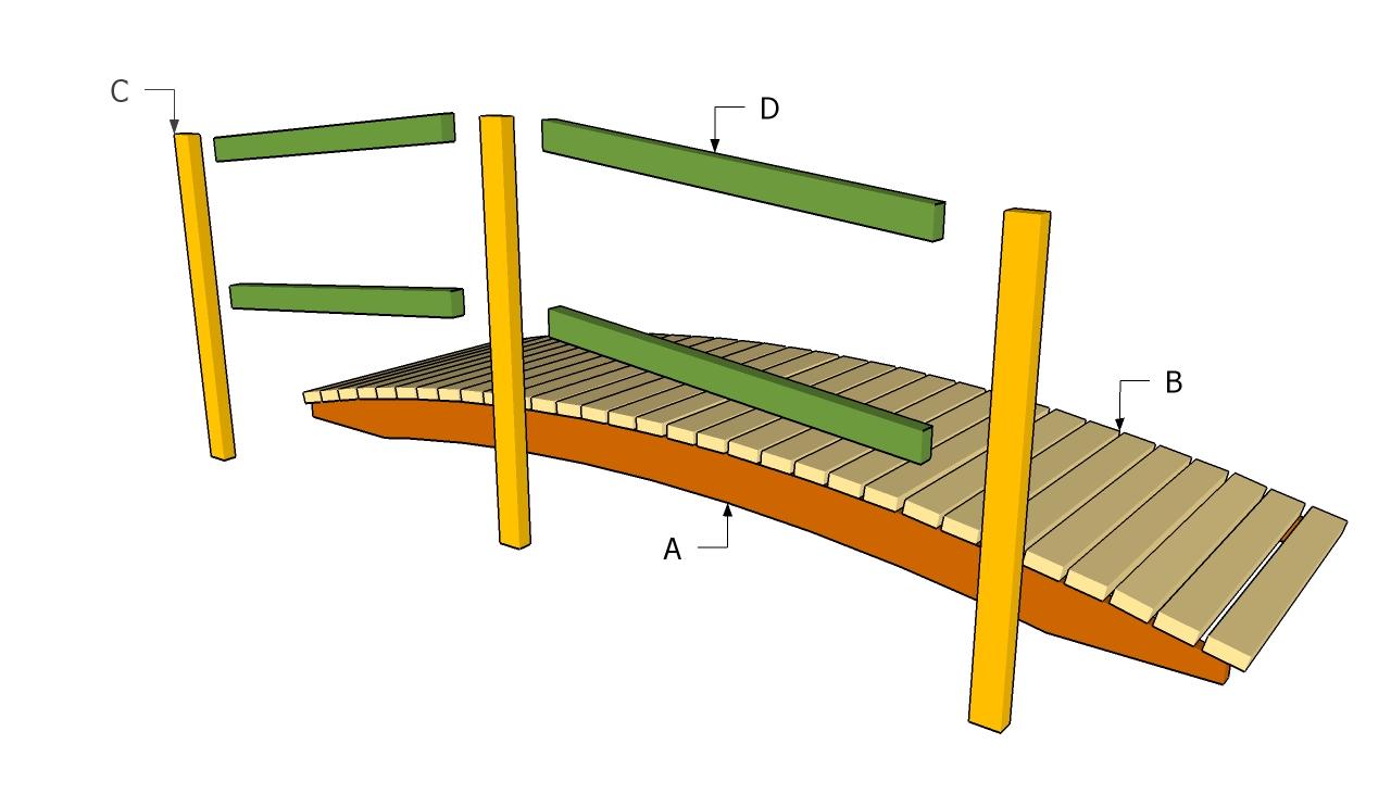 Materials Needed To Build A Footbridge