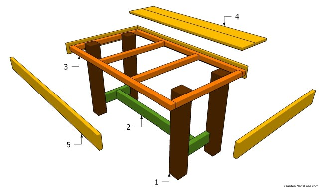 Building a garden table