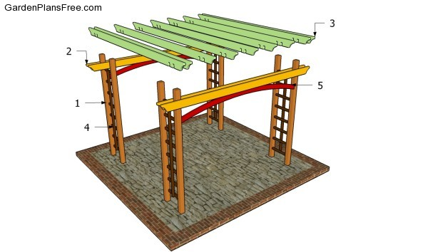plans for building a pergola
