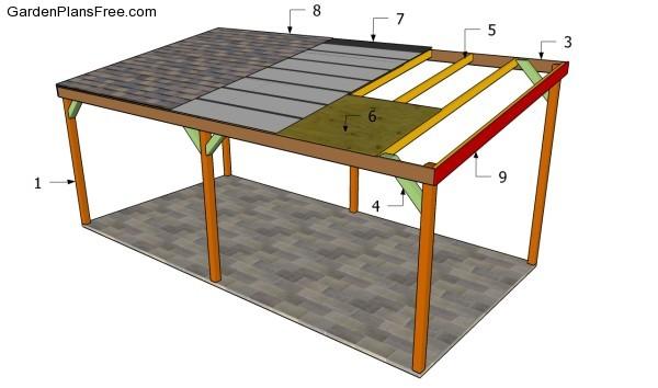 Building A Wooden Carport