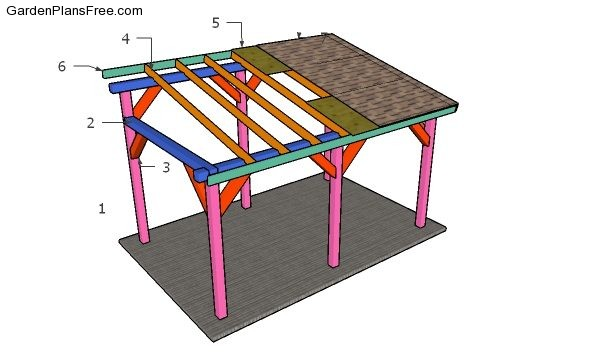 Lean To Carport Plans Free Pdf Download Free Garden Plans