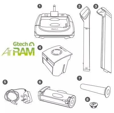 GTech Air Ram Mk2 Vacuum Cleaner Ultimate Review (Updated