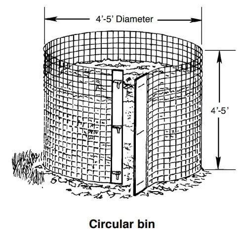 Circular bin