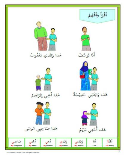 Quranic Arabic Level 1 Unit 1 Introducing family members