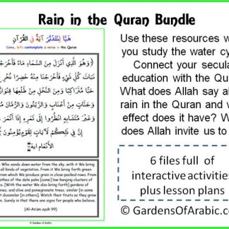 suratul Alanam tafsir and explanation