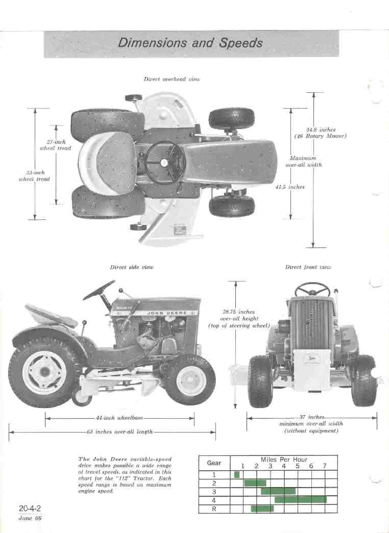 john deere 210 lawn tractor wiring diagram soft starter schneider 110 ignition manual e books for 1968 best libraryjohn 112 garden this page