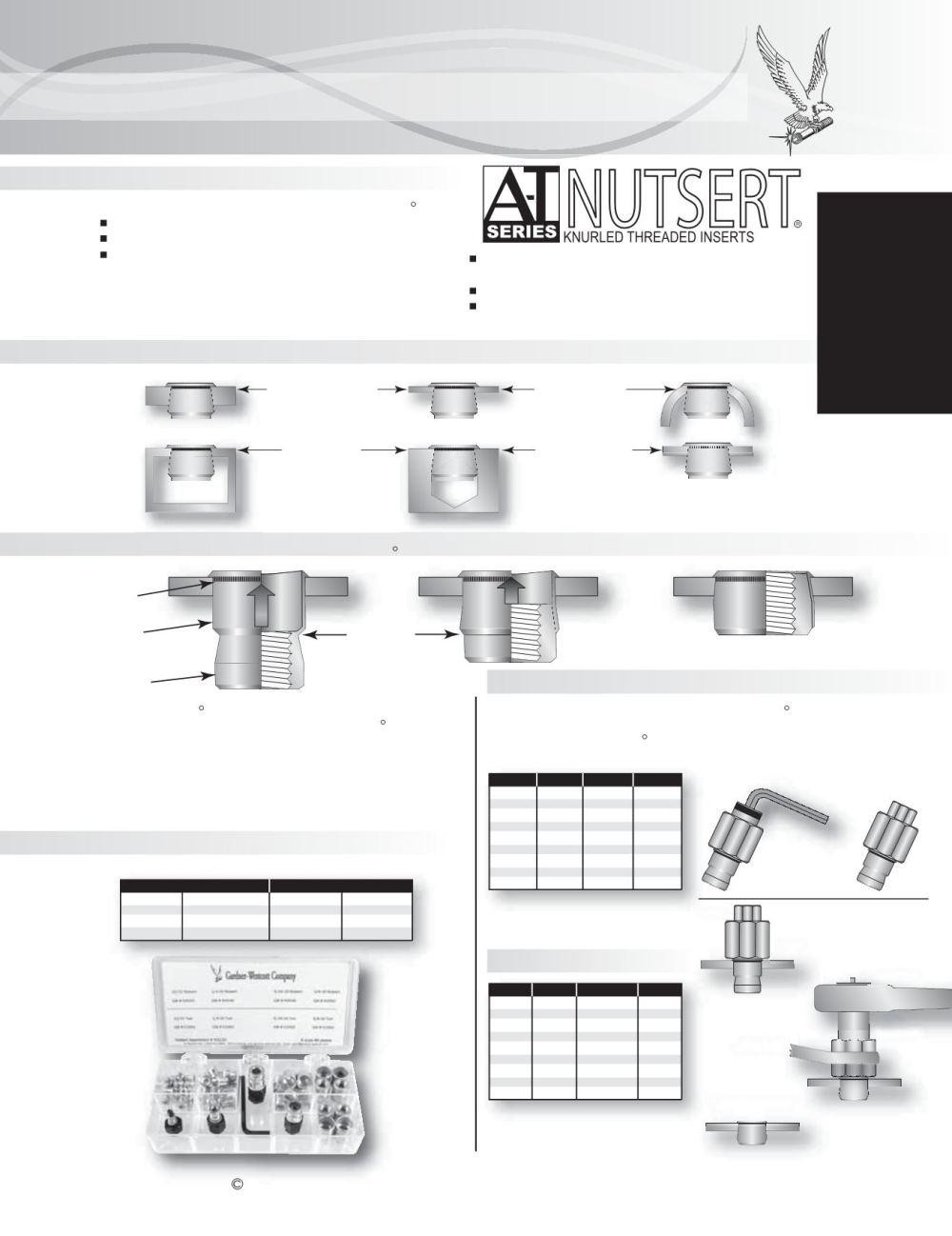 medium resolution of gardner westcott company page 109 109 electrical andnutserts handymanstyleassortmentwithtools