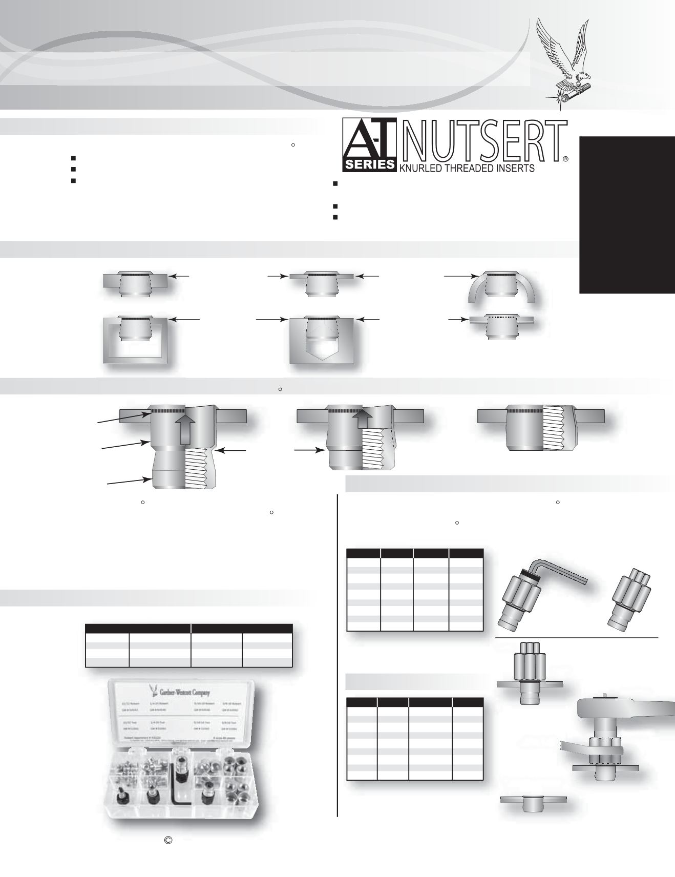 hight resolution of gardner westcott company page 109 109 electrical andnutserts handymanstyleassortmentwithtools