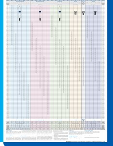 Free viscosity cup conversion chart from byk gardner laboratories blog also rh gardnerlaboratories