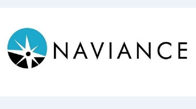 Information about College & Career Planning Tool, Naviance