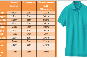 Method of Garments Costing for Knitted Polo Shirt