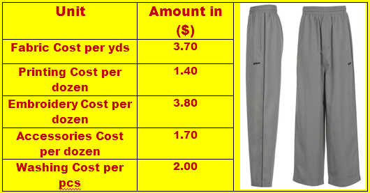 Costing for Woven Bottom