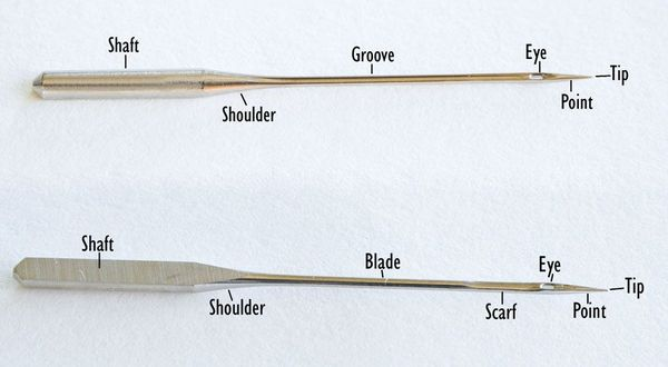 Anatomy of Sewing Machine Needle