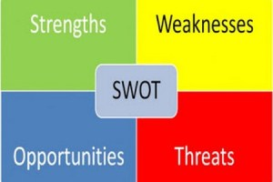 SWOT analysis of clothing industry