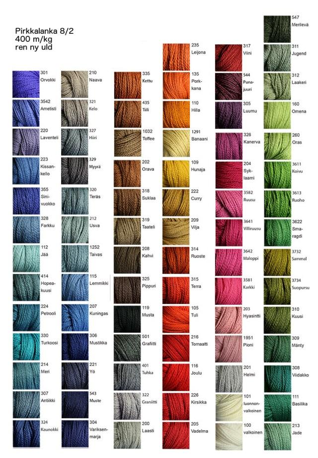 Pirkkalanka i alle 82 farver