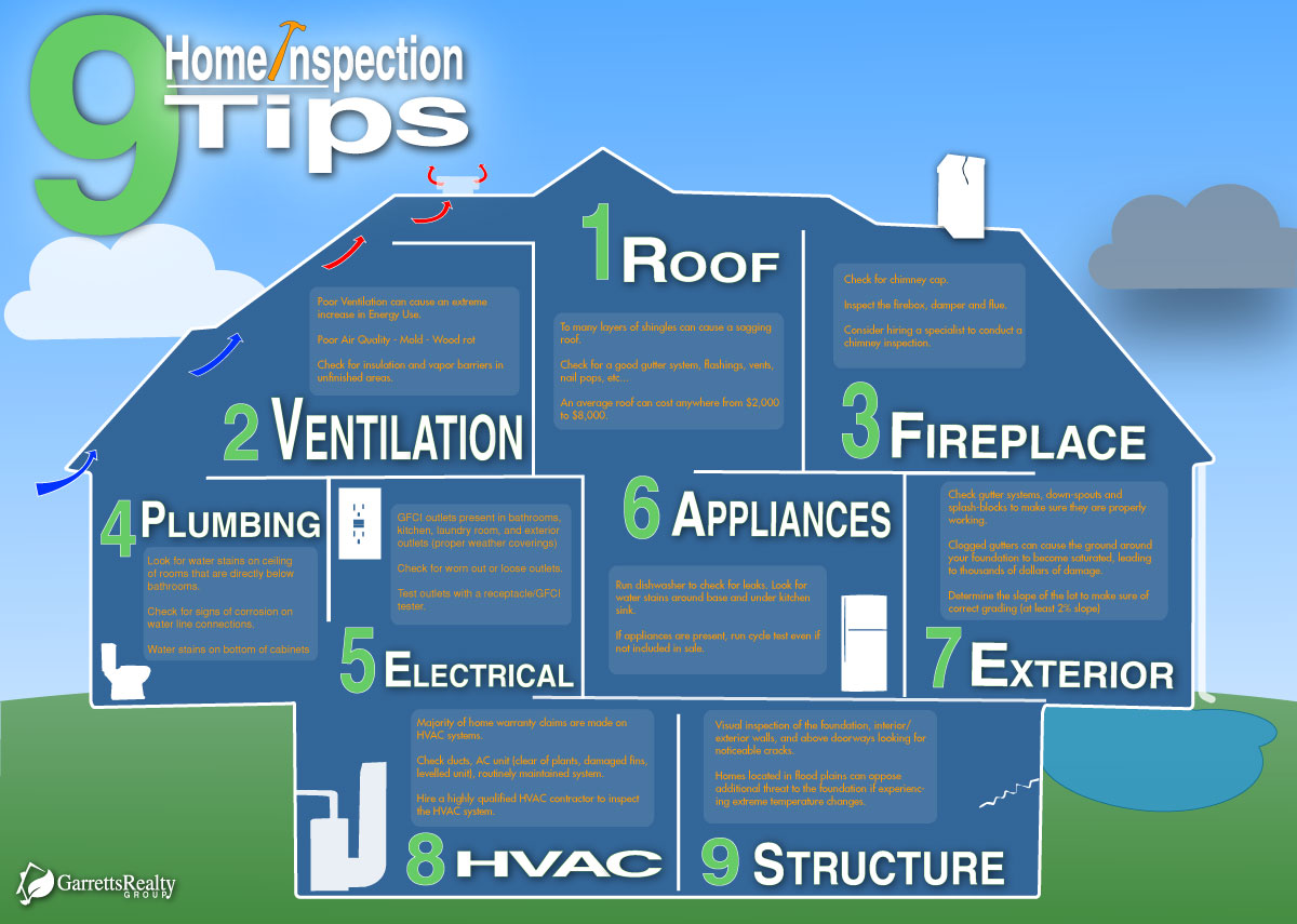Top 9 Home Inspection Tips