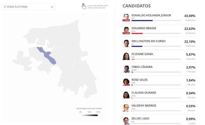3ª zona eleitoral: Vila Palmeira, Bequimão, Alemanha, Maranhão Novo e Filipinho