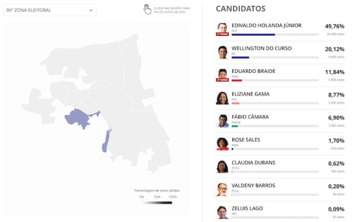 90ª zona eleitoral: Maracnã, Tibiri, São Raimundo, Pedrinhas, Sacavém e outros