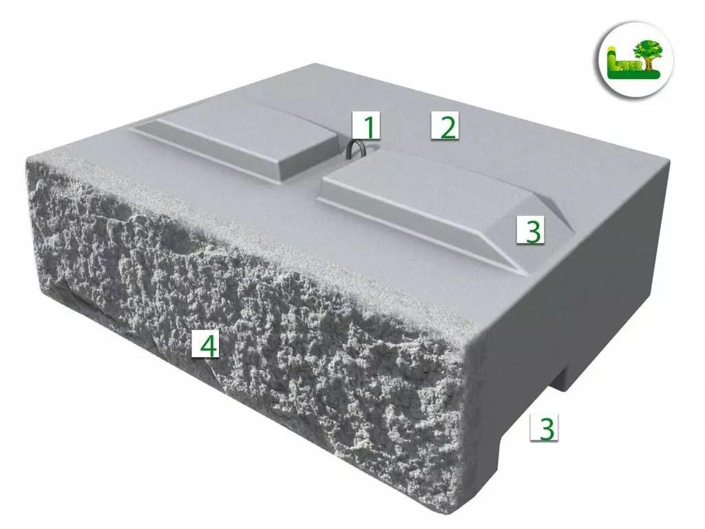 ReCon-Stein von SW-Umwelttechnik. Aufbau eines Steines. 1. Hebevorrichtung // 2. Speziell konische und gebogene Form ermöglicht Bauradien > 6,5 m // 3. Nut- und Federbauweise gewährleistet Verschiebesicherung // 4. Naturnahe Granitoptik
