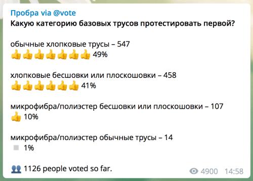 Голосование за выбор категории базовых трусов на тестирование