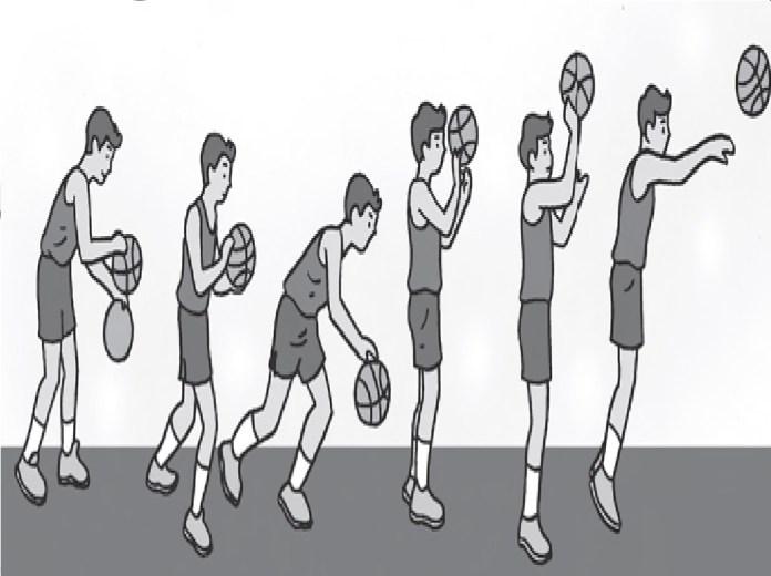 Teknik Dasar Bermain Bola Basket Shooting Terakurat