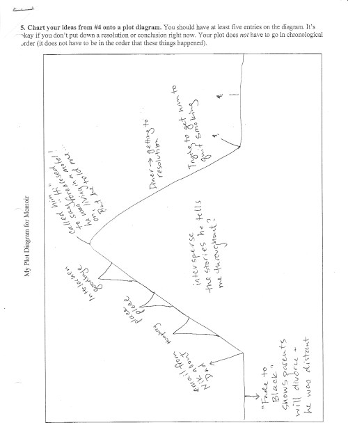 small resolution of hw for monday finish my plot diagram packet completely