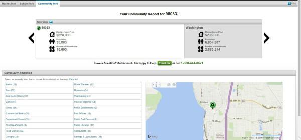 Market Snapshot Free Landing Page Example 2